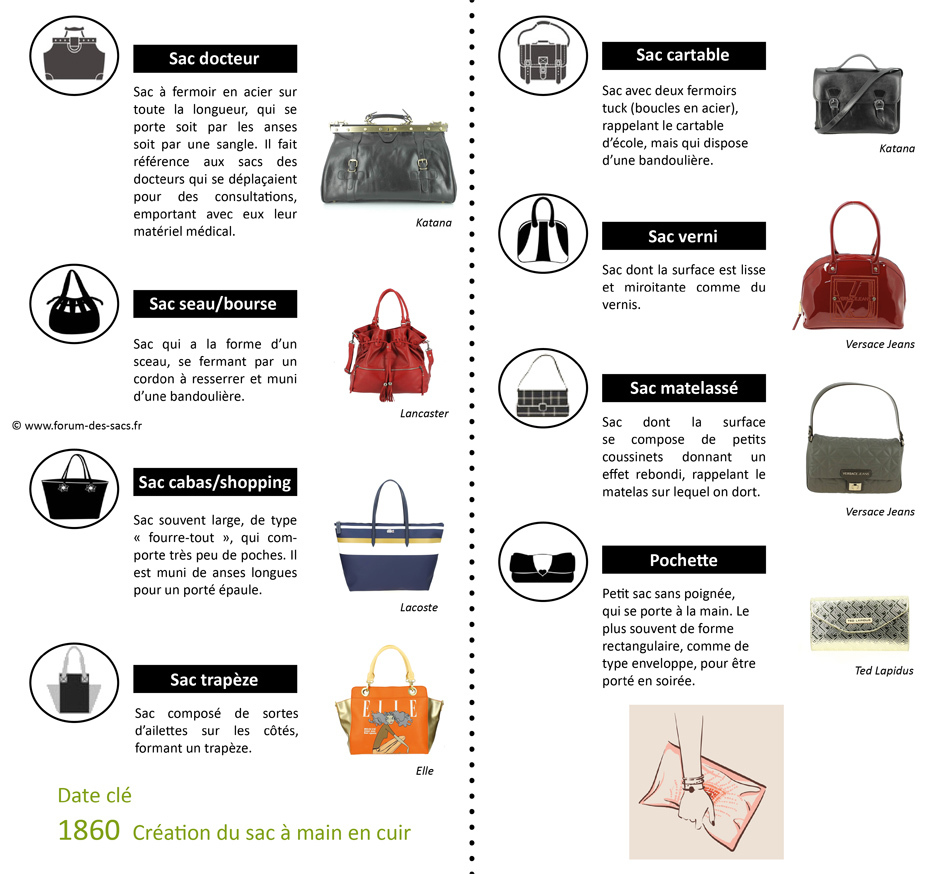 infographie-sac-chiffres-cles-tendance